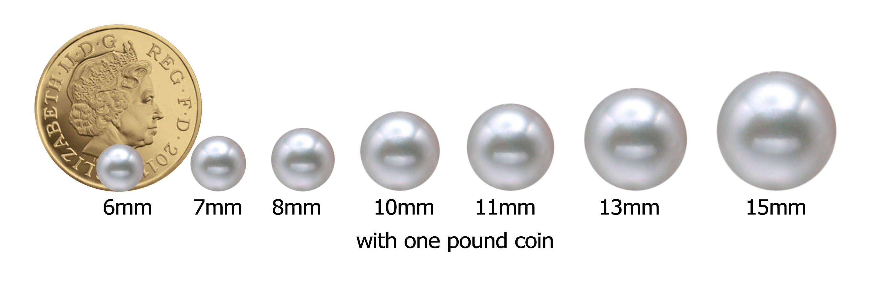 pearl_size